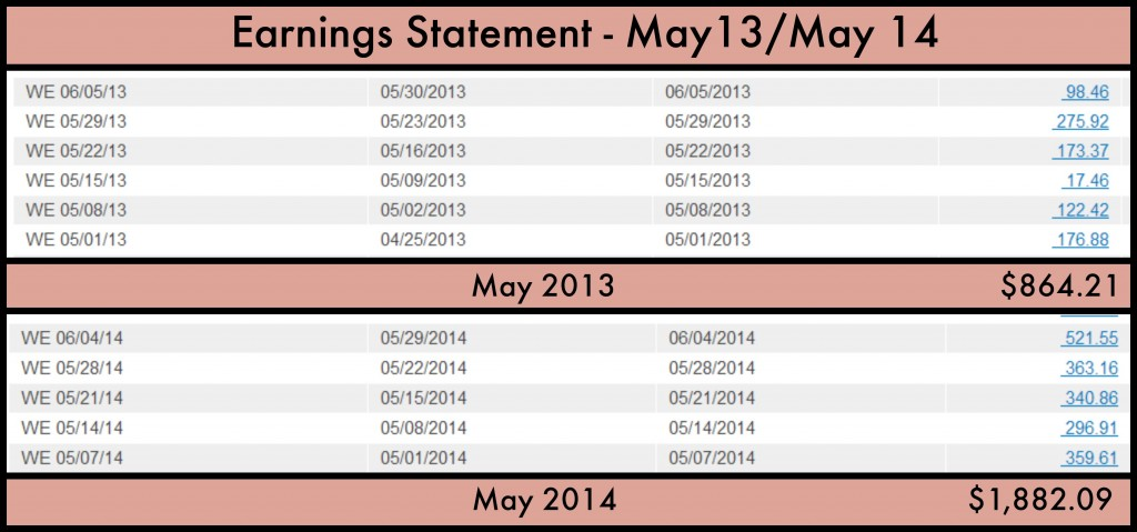may_earnings_13-14
